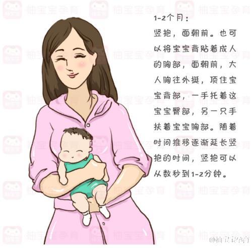 柚宝宝孕育 新手爸妈必学的抱孩子正确姿势